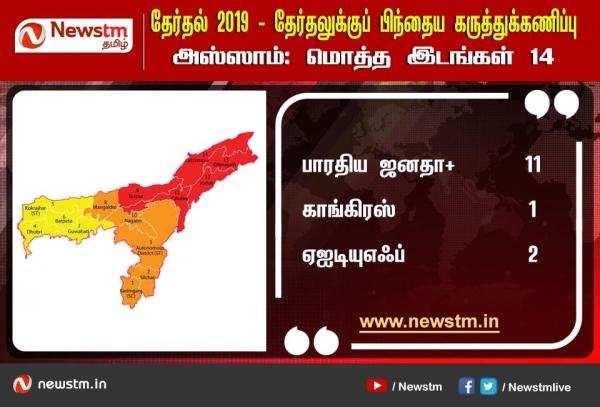 அஸ்ஸாம் : நியூஸ்டிஎம் -இன் கருத்துக்கணிப்பும், தேர்தல் முடிவுகளும்!