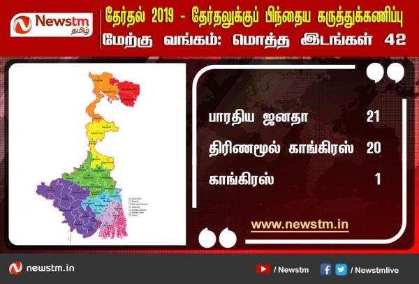 மேற்குவங்கம் : Newstm கருத்துக்கணிப்பும், தேர்தல் முடிவுகளும்!